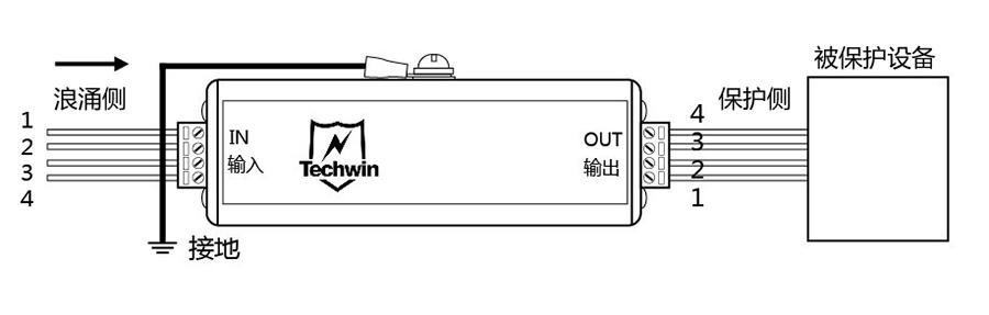 四线保护系列常规型安装