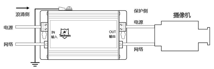 电源+网络:M10-12/D05J4 M10-24/D05J4 M10-220/D05J4