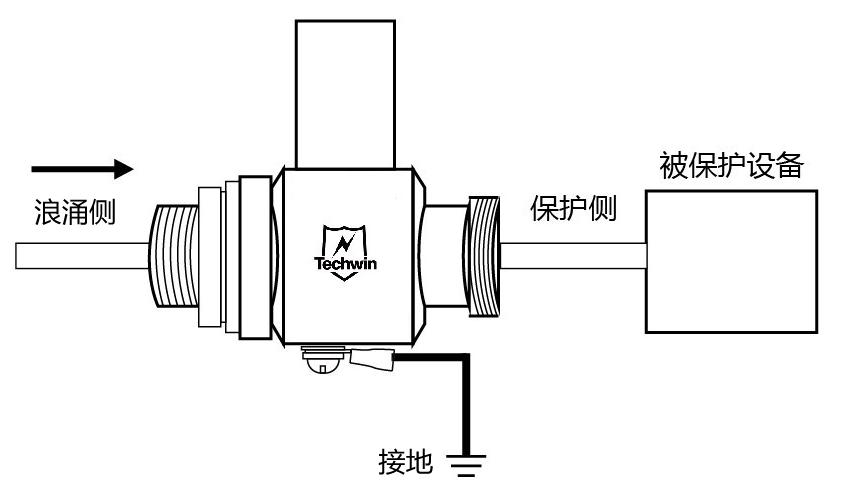 1/4波长型天馈防雷器安装示意图